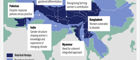 Case studies which show interlinkages between gender and climate change